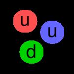 Quarks in proton