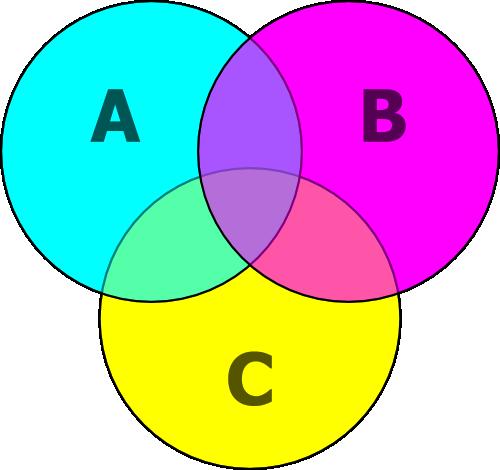 Venn_diagram_cmyk