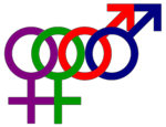 Sexual_orientatione