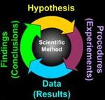 Scientific_method